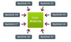 web directory backlink