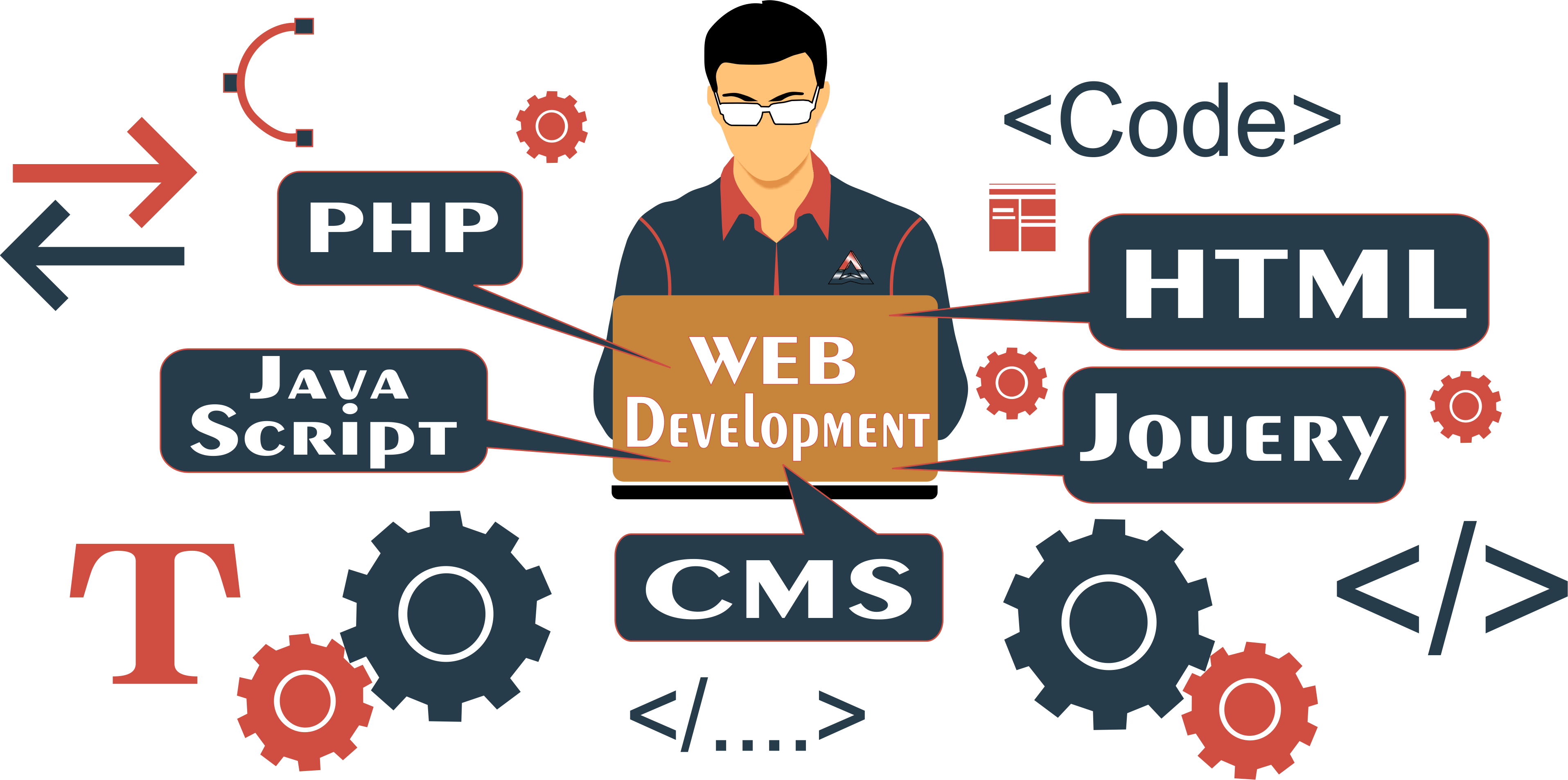 Programmi per creare siti internet seowebsite for Programmi per creare case