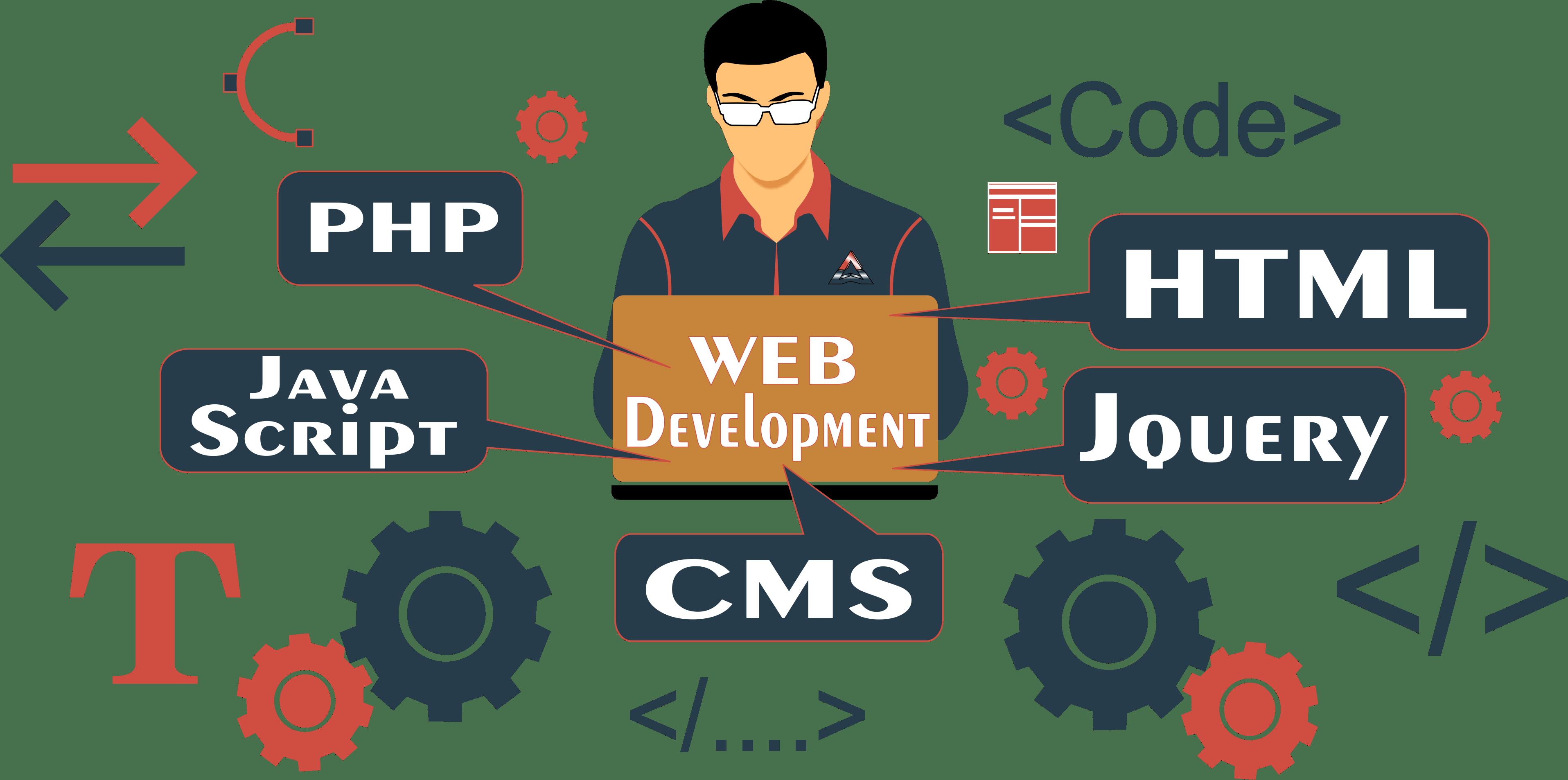 Programmi per creare siti internet